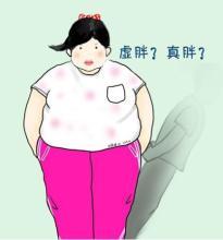肥胖对银屑病患者来说有什么危害